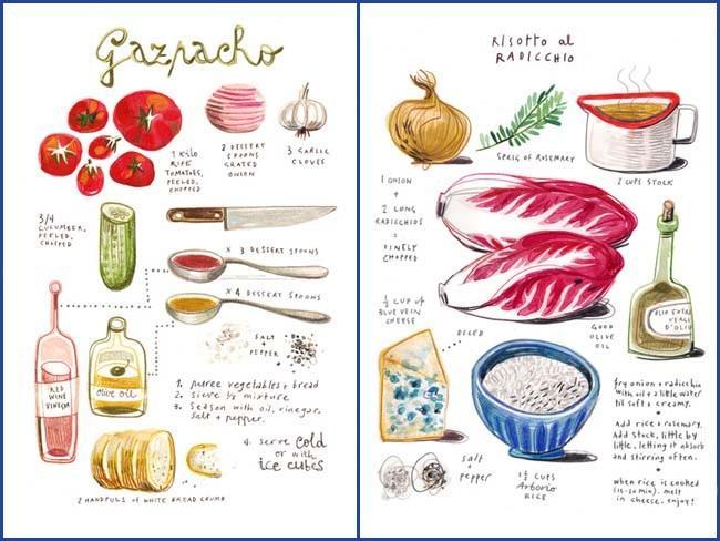 Awesome 3 Recetas De Cocina En Ingles Y Espanol